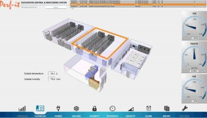 monitoring datacenter